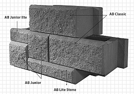 Allan Block Ashlar Blend - AB Classic, AB Junior Lite,  AB Junior and AB Lite Stone